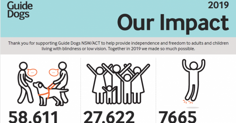 Guide Dogs NSW/ACT Impact Report 2019